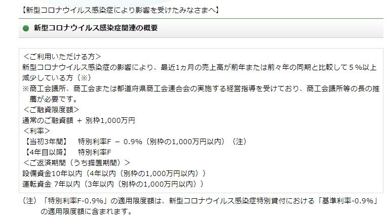 [新型コロナ関連]マル経融資(小規模事業者経営改善資金)